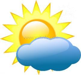 Актуальная погода в Ялте каждый день!