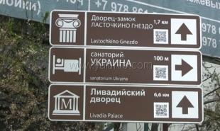 На ЮБК установили новые туристические указатели с устаревшей информацией