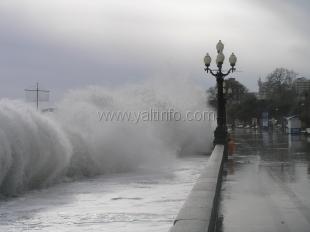 Экстренное предупреждение об опасных гидрометеорологических явлениях погоды на 21-22 ноября