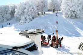 На Ай-Петри возможно создадут горнолыжный курорт
